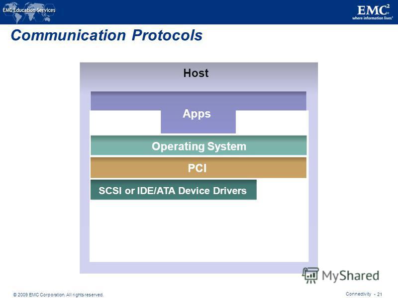 © 2009 EMC Corporation. All rights reserved. Connectivity - 21 Communication Protocols Host Apps Operating System PCI SCSI or IDE/ATA Device Drivers