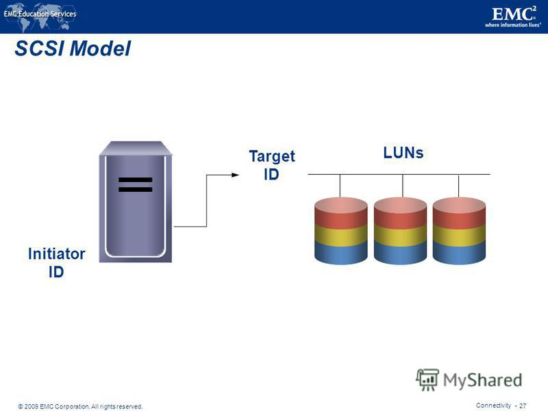 © 2009 EMC Corporation. All rights reserved. Connectivity - 27 SCSI Model Target ID Initiator ID LUNs
