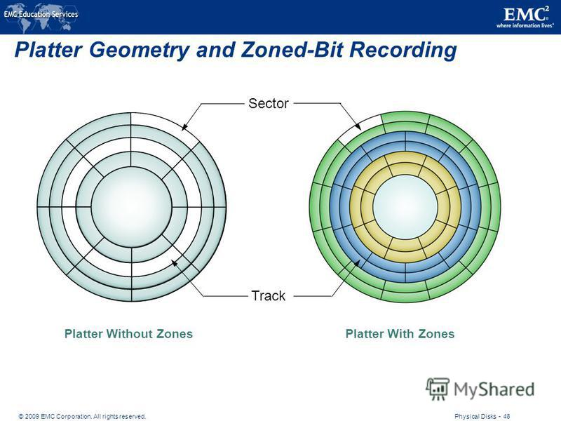 © 2009 EMC Corporation. All rights reserved. Physical Disks - 48 Platter Geometry and Zoned-Bit Recording Platter Without Zones Sector Track Platter With Zones