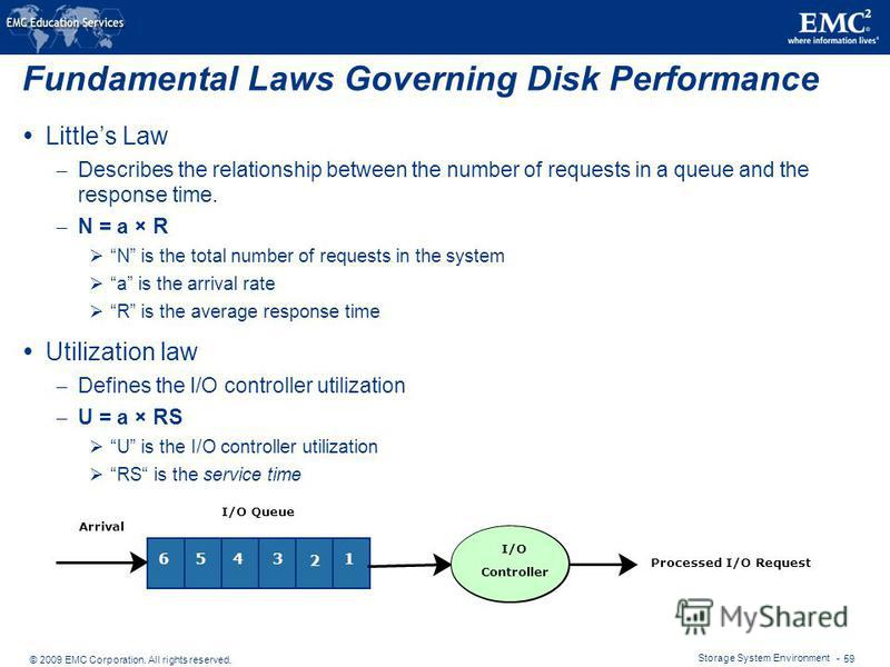 © 2009 EMC Corporation. All rights reserved. Storage System Environment - 59 Fundamental Laws Governing Disk Performance Littles Law – Describes the relationship between the number of requests in a queue and the response time. – N = a × R N is the to