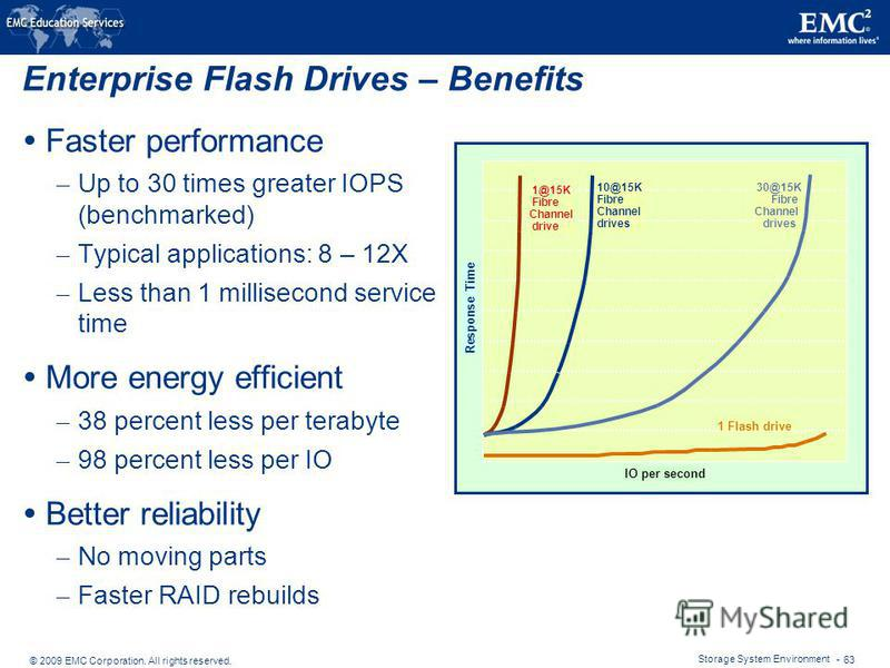 © 2009 EMC Corporation. All rights reserved. Storage System Environment - 63 Enterprise Flash Drives – Benefits Faster performance – Up to 30 times greater IOPS (benchmarked) – Typical applications: 8 – 12X – Less than 1 millisecond service time More