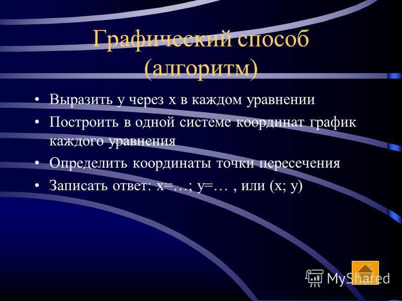 Решение системы графическим способом 10 1 2 10x4 6 -2 y y=10 - x y=x+2 у - х=2, у+х=10; Выразим у через х у=х+2, у=10-х; Построим график первого уравнения х у 0 2 -2 0 у=х+2 Построим график второго уравнения у=10 - х х у 0 10 0 Ответ: (4; 6)