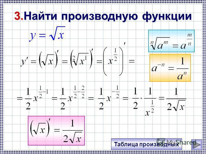 3. Найти производную функции Таблица производных