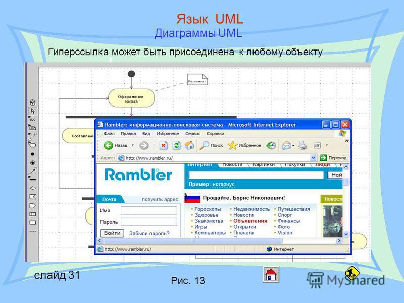 слайд 31 Язык UML Диаграммы UML Гиперссылка может быть присоединена к любому объекту Рис. 13