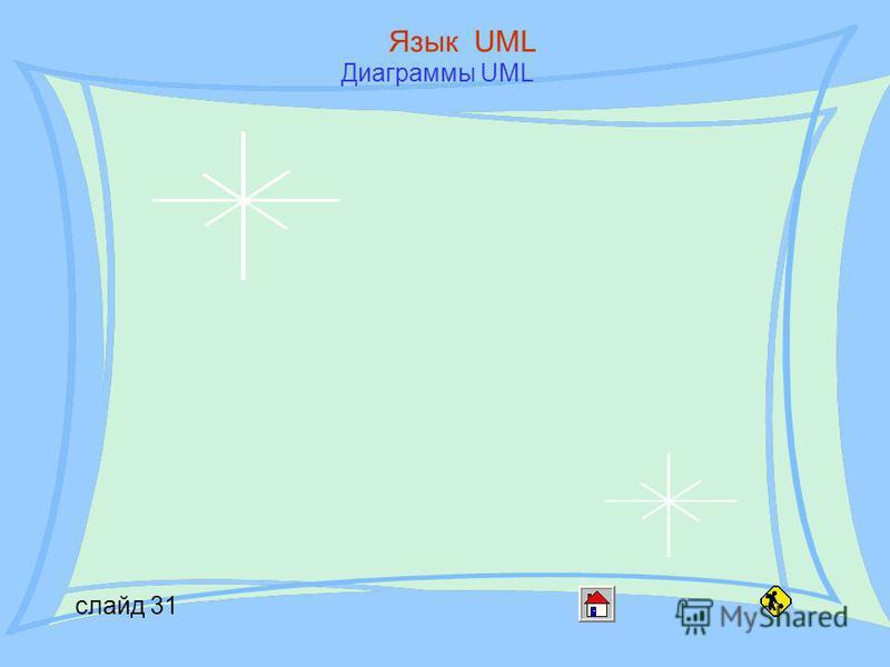 слайд 31 Язык UML Диаграммы UML