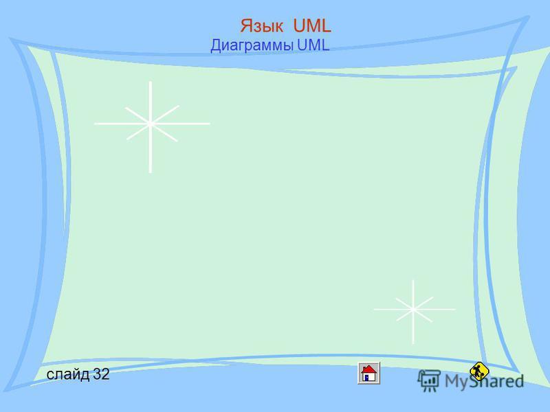 слайд 32 Язык UML Диаграммы UML