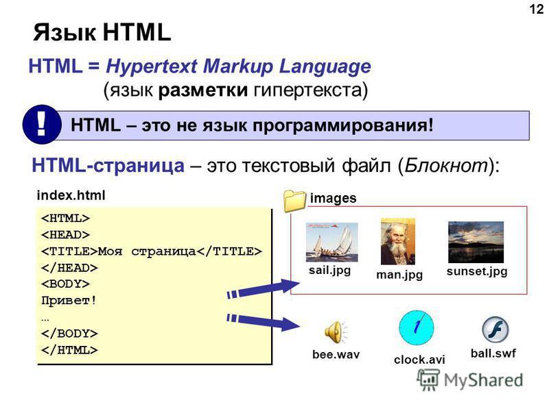 12 Язык HTML HTML = Hypertext Markup Language (язык разметки гипертекста) HTML – это не язык программирования! ! HTML-страница – это текстовый файл (Блокнот): Моя страница Привет! … Моя страница Привет! … index.html sail.jpg man.jpg sunset.jpg clock.