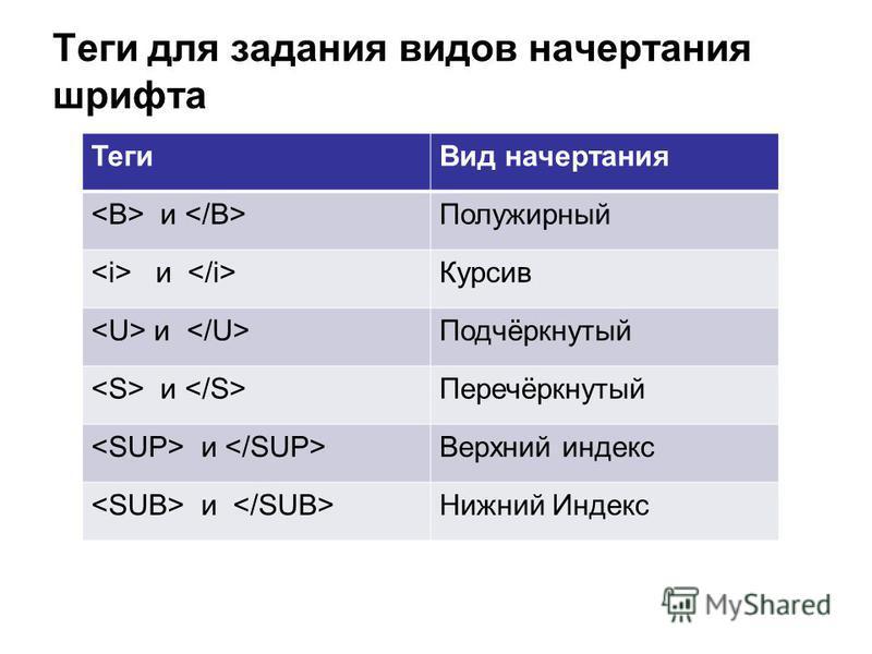 Теги для задания видов начертания шрифта Теги Вид начертания и Полужирный и Курсив и Подчёркнутый и Перечёркнутый и Верхний индекс и Нижний Индекс