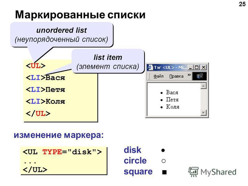 25 Маркированные списки Вася Петя Коля Вася Петя Коля unordered list (неупорядоченный список) list item (элемент списка) изменение маркера:...... disk circle square