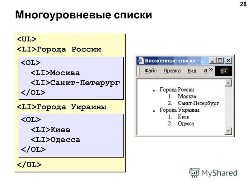 28 Многоуровневые списки Города России Города Украины Города России Города Украины Москва Санкт-Петерург Киев Одесса
