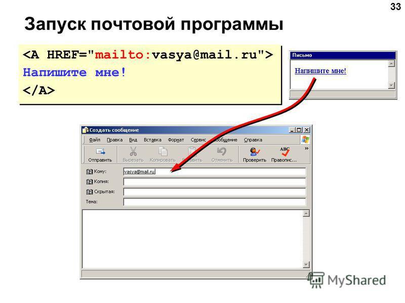 33 Запуск почтовой программы Напишите мне! Напишите мне!