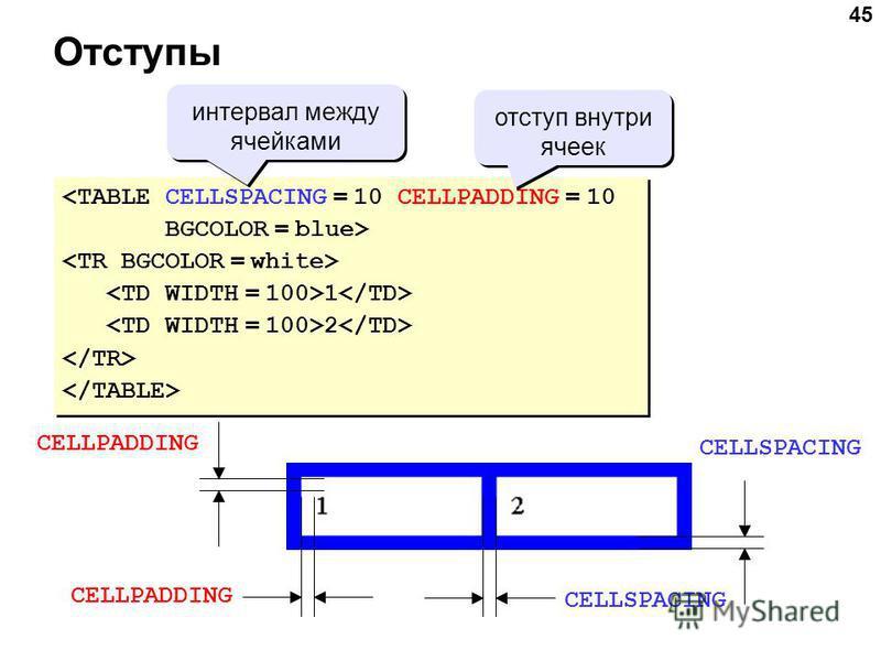 45 Отступы <TABLE CELLSPACING = 10 CELLPADDING = 10 BGCOLOR = blue> 1 2 <TABLE CELLSPACING = 10 CELLPADDING = 10 BGCOLOR = blue> 1 2 интервал между ячейками отступ внутри ячеек CELLSPACING CELLPADDING