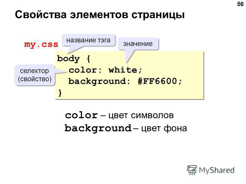 56 Свойства элементов страницы body { color: white; background: #FF6600; } body { color: white; background: #FF6600; } название тэга значение селектор (свойство) color – цвет символов background – цвет фона my.css