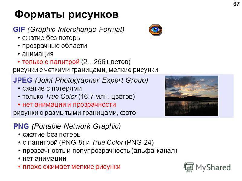 67 Форматы рисунков GIF (Graphic Interchange Format) сжатие без потерь прозрачные области анимация только с палитрой (2…256 цветов) рисунки с четкими границами, мелкие рисунки JPEG (Joint Photographer Expert Group) сжатие с потерями только True Color