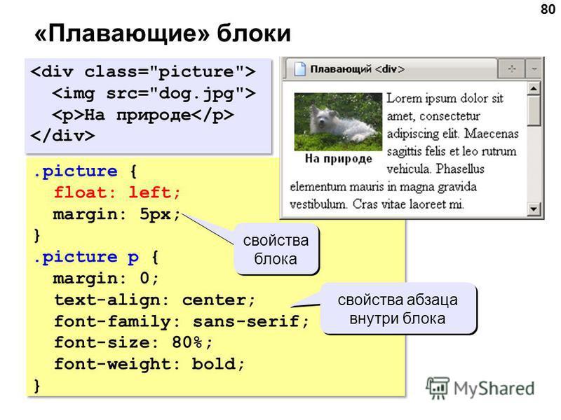 80 «Плавающие» блоки.picture { float: left; margin: 5px; }.picture p { margin: 0; text-align: center; font-family: sans-serif; font-size: 80%; font-weight: bold; }.picture { float: left; margin: 5px; }.picture p { margin: 0; text-align: center; font-