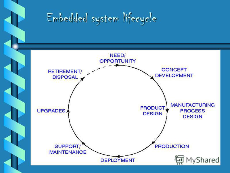 Embedded system lifecycle