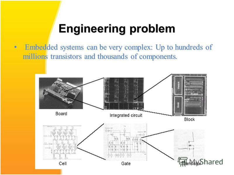 Engineering problem Embedded systems can be very complex: Up to hundreds of millions transistors and thousands of components. Embedded systems can be very complex: Up to hundreds of millions transistors and thousands of components.