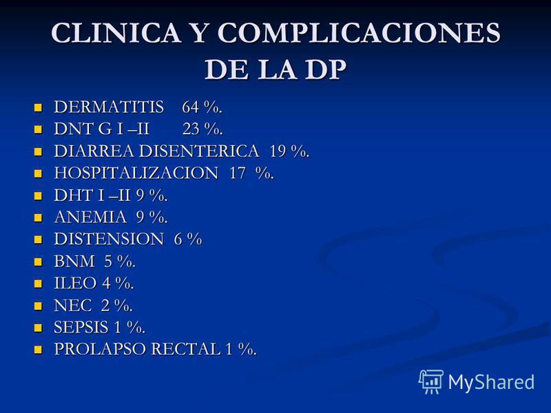 CLINICA Y COMPLICACIONES DE LA DP DERMATITIS 64 %. DERMATITIS 64 %. DNT G I –II 23 %. DNT G I –II 23 %. DIARREA DISENTERICA 19 %. DIARREA DISENTERICA 19 %. HOSPITALIZACION 17 %. HOSPITALIZACION 17 %. DHT I –II 9 %. DHT I –II 9 %. ANEMIA 9 %. ANEMIA 9