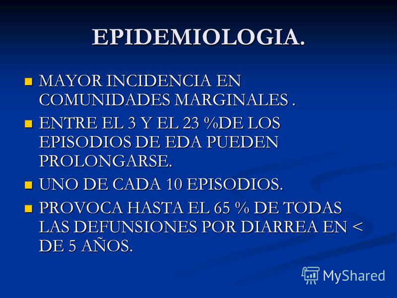 EPIDEMIOLOGIA. MAYOR INCIDENCIA EN COMUNIDADES MARGINALES. MAYOR INCIDENCIA EN COMUNIDADES MARGINALES. ENTRE EL 3 Y EL 23 %DE LOS EPISODIOS DE EDA PUEDEN PROLONGARSE. ENTRE EL 3 Y EL 23 %DE LOS EPISODIOS DE EDA PUEDEN PROLONGARSE. UNO DE CADA 10 EPIS