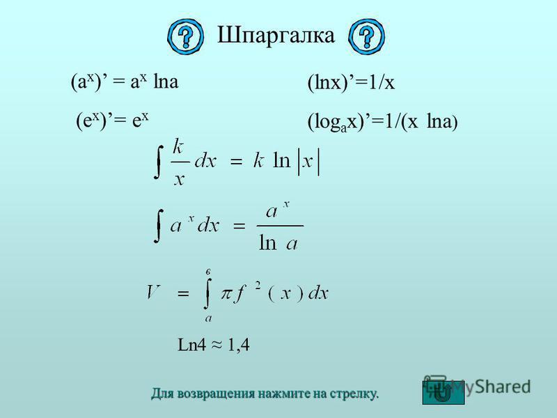 Шпаргалка (a x ) = a x lna (e x )= e x (lnx)=1/x (log a x)=1/(x lna ) Для возвращения нажмите на стрелку. Ln4 1,4