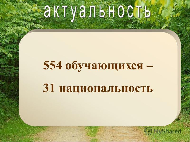 554 обучающихся – 31 национальность