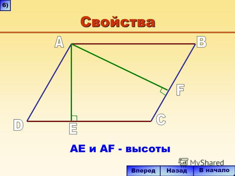 Свойства В начало Вперед Назад AE и АF - высоты 6)