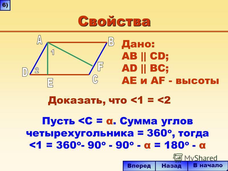 Свойства Дано: AB || CD; AD || BC; AE и AF - высоты Доказать, что <1 = <2 Пусть <C = α. Сумма углов четырехугольника = 360 о, тогда <1 = 360 о - 90 о - 90 о - α = 180 о - α В начало Назад Вперед 6)