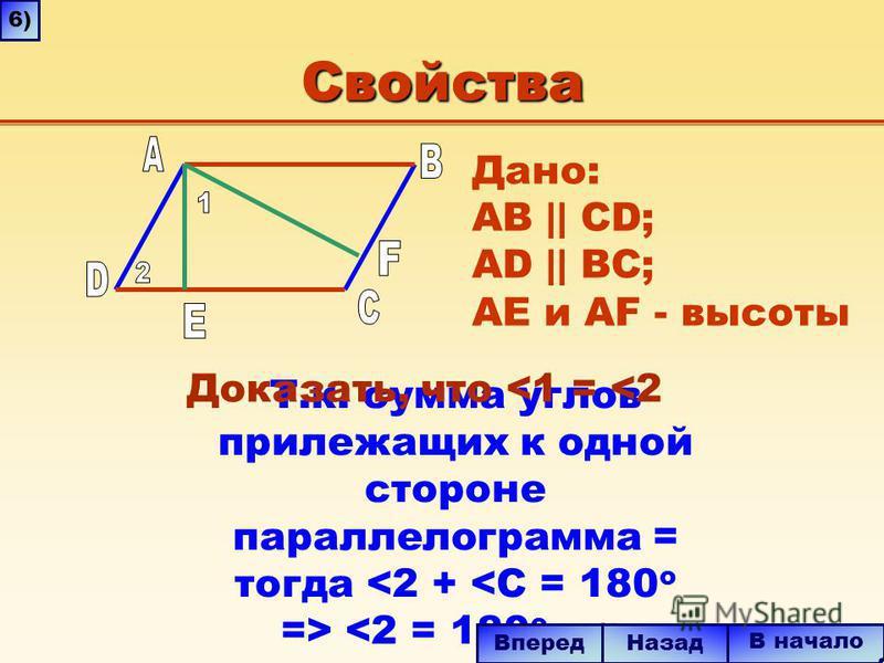 Свойства Т.к. сумма углов прилежащих к одной стороне параллелограмма = тогда <2 + <C = 180 о => <2 = 180 о – α. В начало Назад Вперед 6) Дано: AB || CD; AD || BC; AE и AF - высоты Доказать, что <1 = <2