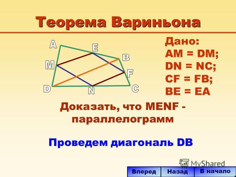 Дано: AM = DM; DN = NC; CF = FB; BE = EA Доказать, что MENF - параллелограмм Проведем диагональ DB В начало Назад Вперед