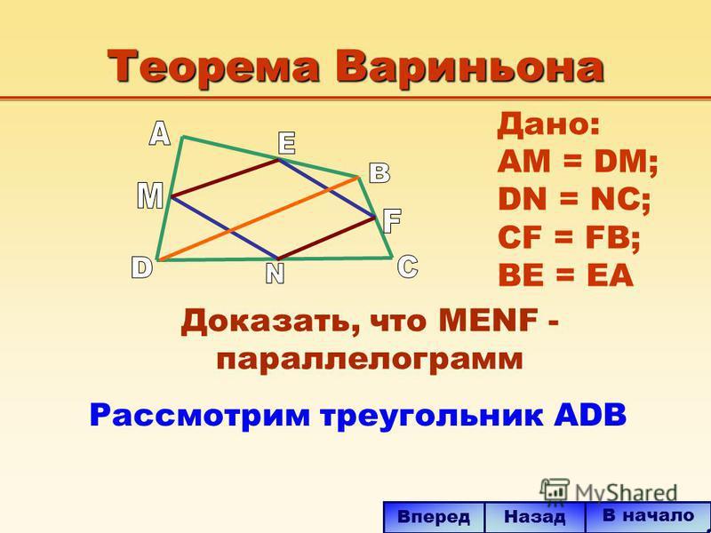 Теорема Вариньона Рассмотрим треугольник ADB В начало Назад Вперед Дано: AM = DM; DN = NC; CF = FB; BE = EA Доказать, что MENF - параллелограмм