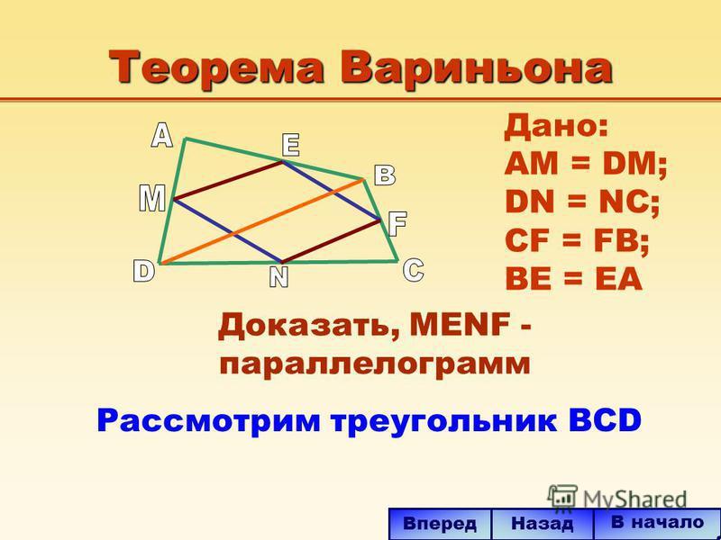 Теорема Вариньона Рассмотрим треугольник BCD В начало Назад Вперед Дано: AM = DM; DN = NC; CF = FB; BE = EA Доказать, MENF - параллелограмм