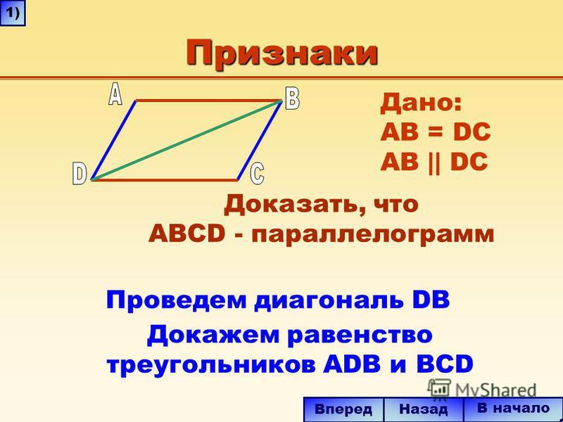 Признаки Проведем диагональ DB Докажем равенство треугольников ADB и BCD В начало Назад Вперед 1) Дано: AB = DC AB || DC Доказать, что ABCD - параллелограмм