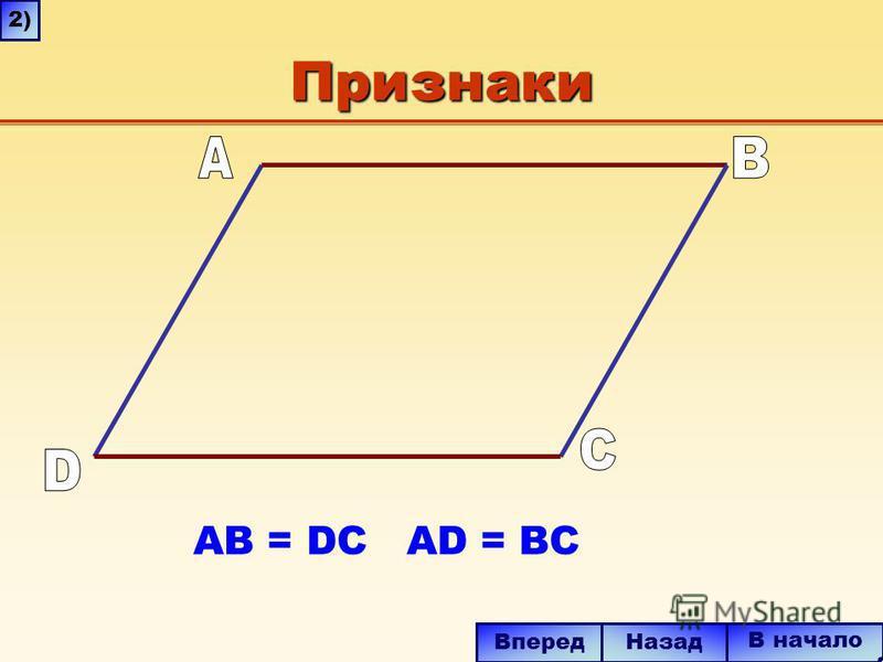 Признаки AB = DC AD = BC В начало Вперед Назад 2)