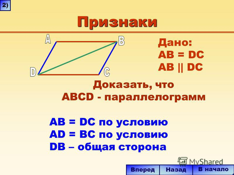 Признаки AB = DC по условию AD = BC по условию DB – общая сторона В начало Назад Вперед 2) Дано: AB = DC AB || DC Доказать, что ABCD - параллелограмм