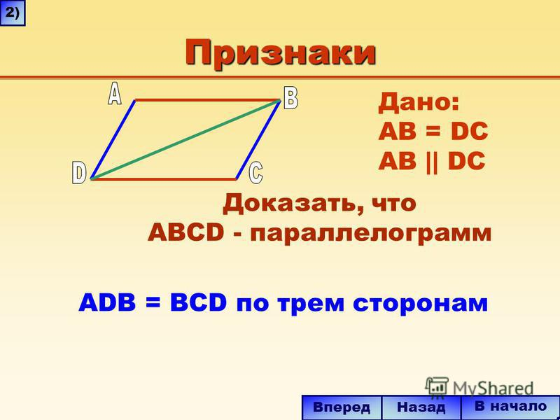 Признаки ADB = BCD по трем сторонам В начало Назад Вперед 2) Дано: AB = DC AB || DC Доказать, что ABCD - параллелограмм