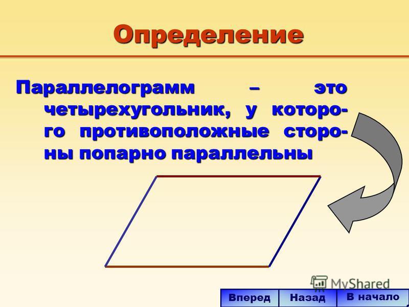 Определение Параллелограмм – это четырехугольник, у которого противоположные стороны попарно параллельны В начало Вперед Назад