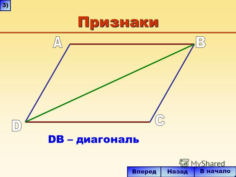 Признаки DB – диагональ В начало Вперед Назад 3)