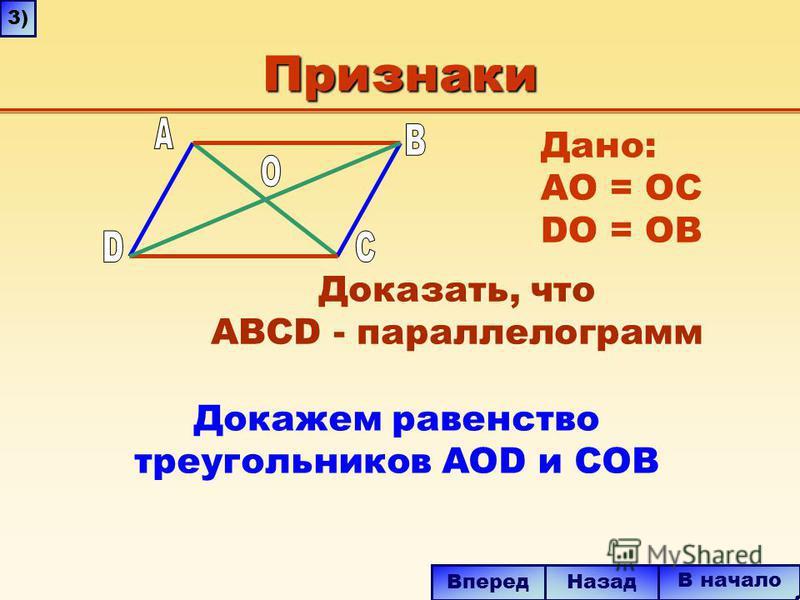 Признаки Докажем равенство треугольников AOD и COB В начало Назад Вперед 3) Дано: AО = ОC DO = OB Доказать, что ABCD - параллелограмм