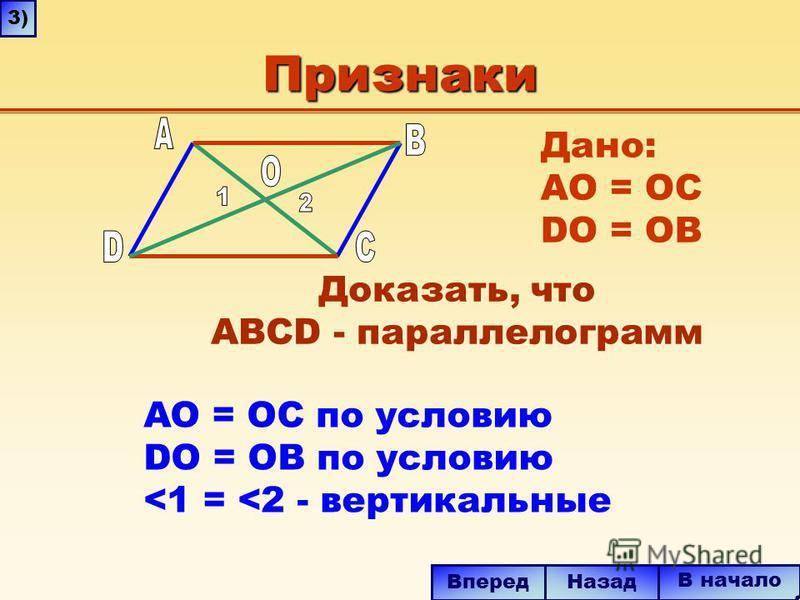Признаки AO = OC по условию DO = OB по условию <1 = <2 - вертикальные В начало Назад Вперед 3) Дано: AО = ОC DO = OB Доказать, что ABCD - параллелограмм
