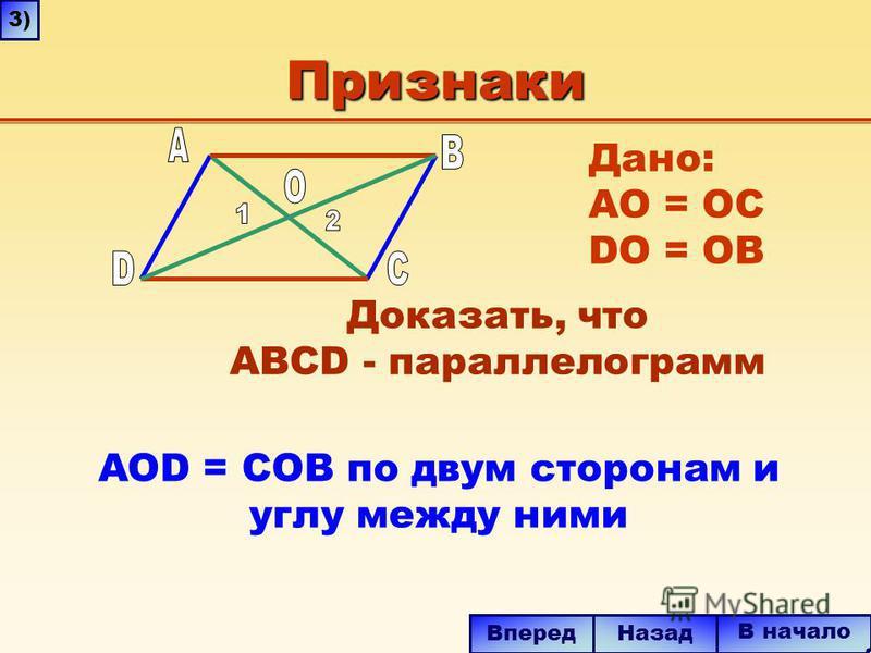 Признаки AOD = COB по двум сторонам и углу между ними В начало Назад Вперед 3) Дано: AО = ОC DO = OB Доказать, что ABCD - параллелограмм