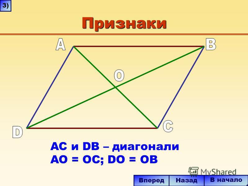 Признаки AC и DB – диагонали AO = OC; DO = OB В начало Вперед Назад 3)