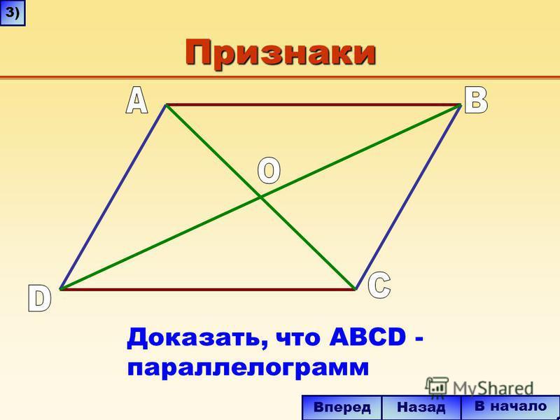 Признаки В начало Вперед Назад Доказать, что ABCD - параллелограмм 3)