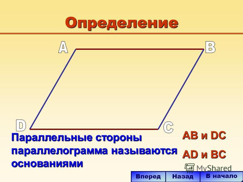 Определение Параллельные стороны параллелограмма называются основаниями AB и DC AD и BC В начало Вперед Назад