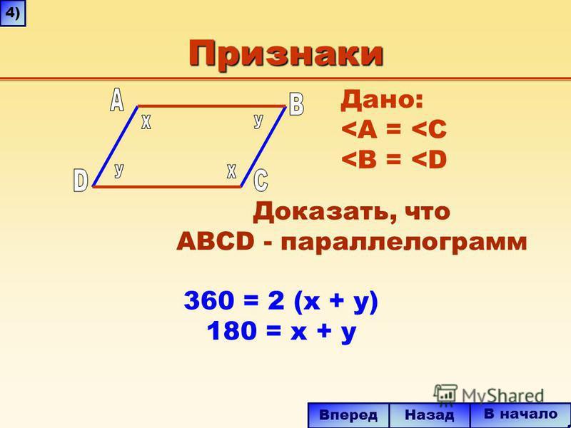 Признаки 360 = 2 (x + y) 180 = x + y В начало Назад Вперед 4)4) Дано: <A = <C <B = <D Доказать, что ABCD - параллелограмм