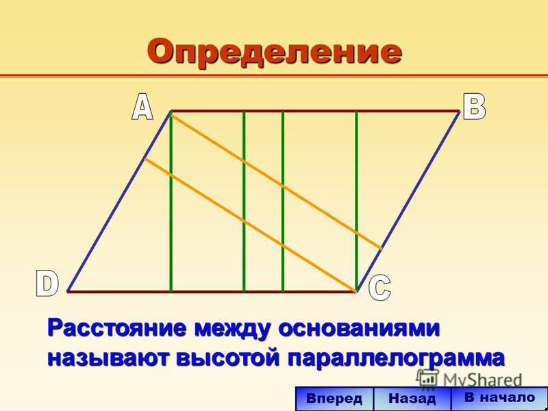 Определение Расстояние между основаниями называют высотой параллелограмма В начало Вперед Назад