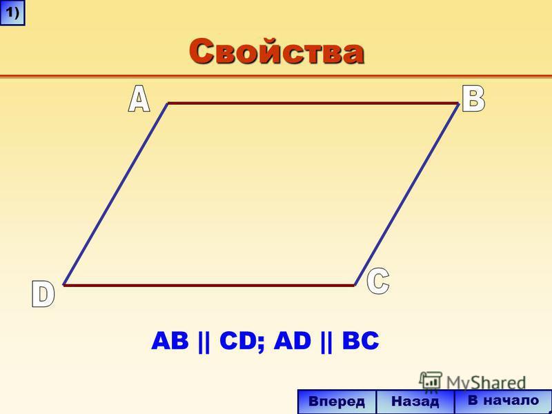 Свойства В начало Вперед Назад AB || CD; AD || BC 1)