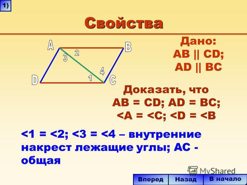Свойства <1 = <2; <3 = <4 – внутренние накрест лежащие углы; AC - общая В начало Назад Вперед 1) Дано: AB || CD; AD || BC Доказать, что AB = CD; AD = BC; <A = <C; <D = <B