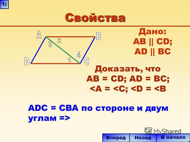 Свойства ADC = CBA по стороне и двум углам => В начало Назад Вперед 1) Дано: AB || CD; AD || BC Доказать, что AB = CD; AD = BC; <A = <C; <D = <B