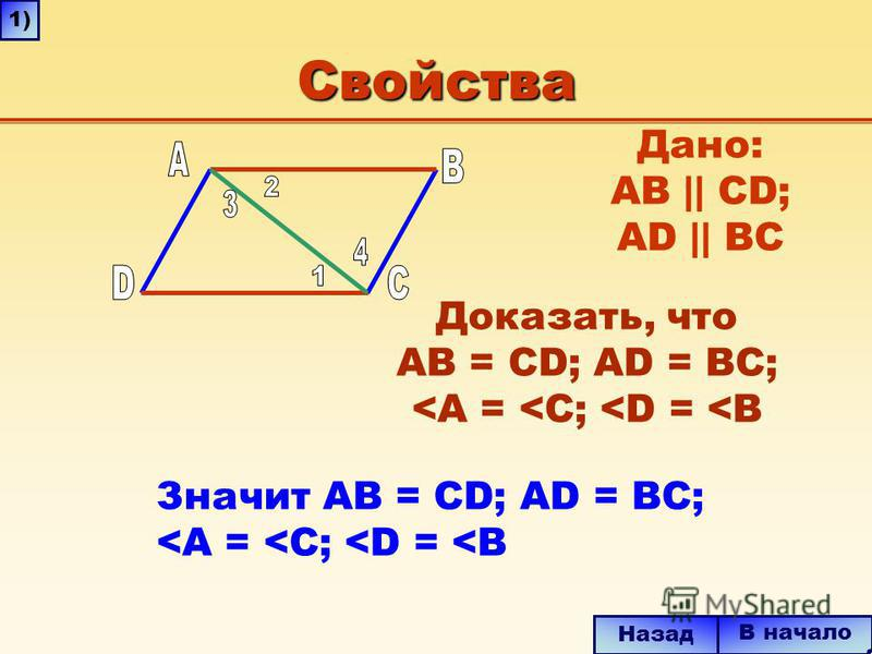 Свойства Значит AB = CD; AD = BC; <A = <C; <D = <B В начало Назад 1) Дано: AB || CD; AD || BC Доказать, что AB = CD; AD = BC; <A = <C; <D = <B
