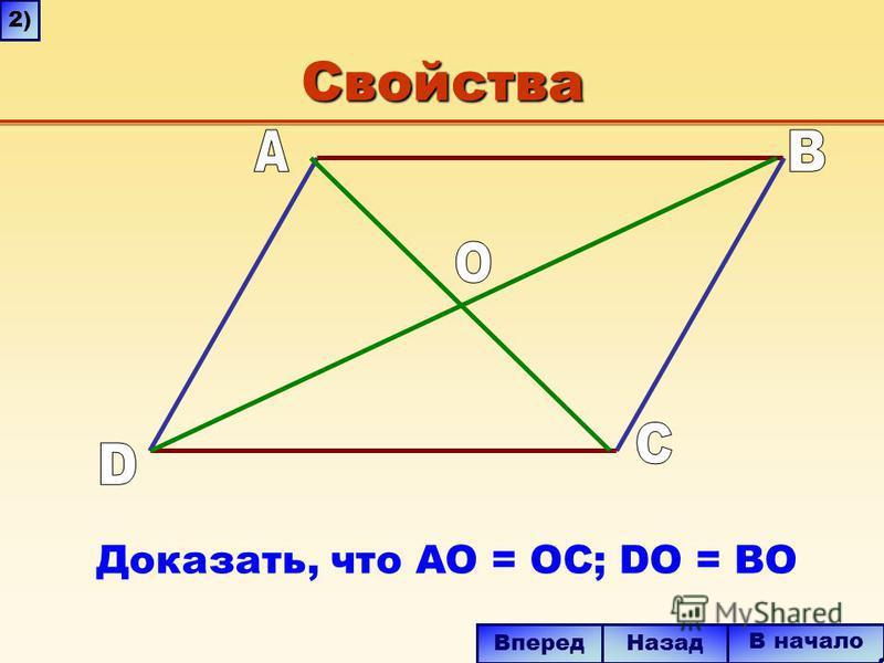 Свойства В начало Вперед Назад Доказать, что AO = OC; DO = BO 2)
